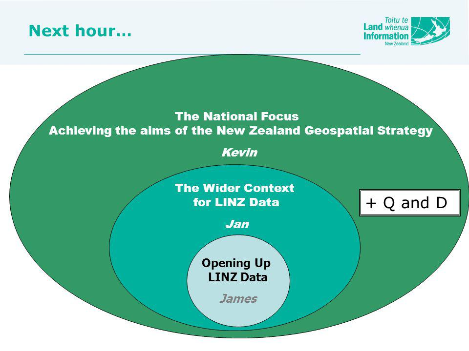The National Focus Achieving the aims of the New Zealand Geospatial Strategy Kevin Next hour… The Wider Context for LINZ Data Jan + Q and D Opening Up