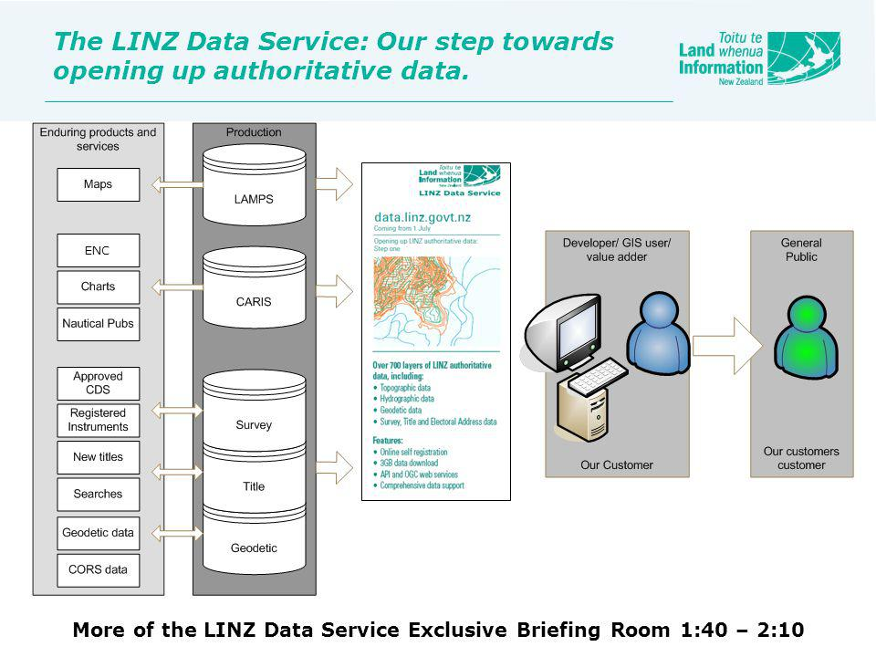 The LINZ Data Service: Our step towards opening up authoritative data. More of the LINZ Data Service Exclusive Briefing Room 1:40 – 2:10 ENC