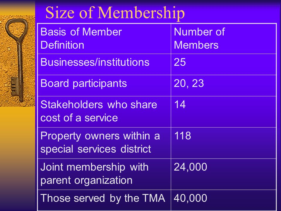 Size of Membership Basis of Member Definition Number of Members Businesses/institutions25 Board participants20, 23 Stakeholders who share cost of a service 14 Property owners within a special services district 118 Joint membership with parent organization 24,000 Those served by the TMA40,000