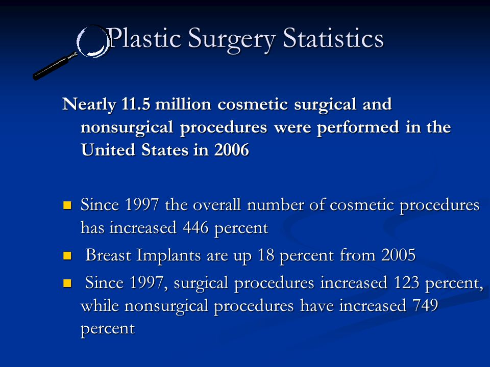 Plastic Surgery Statistics Nearly 11.5 million cosmetic surgical and nonsurgical procedures were performed in the United States in 2006 Since 1997 the overall number of cosmetic procedures has increased 446 percent Since 1997 the overall number of cosmetic procedures has increased 446 percent Breast Implants are up 18 percent from 2005 Breast Implants are up 18 percent from 2005 Since 1997, surgical procedures increased 123 percent, while nonsurgical procedures have increased 749 percent Since 1997, surgical procedures increased 123 percent, while nonsurgical procedures have increased 749 percent