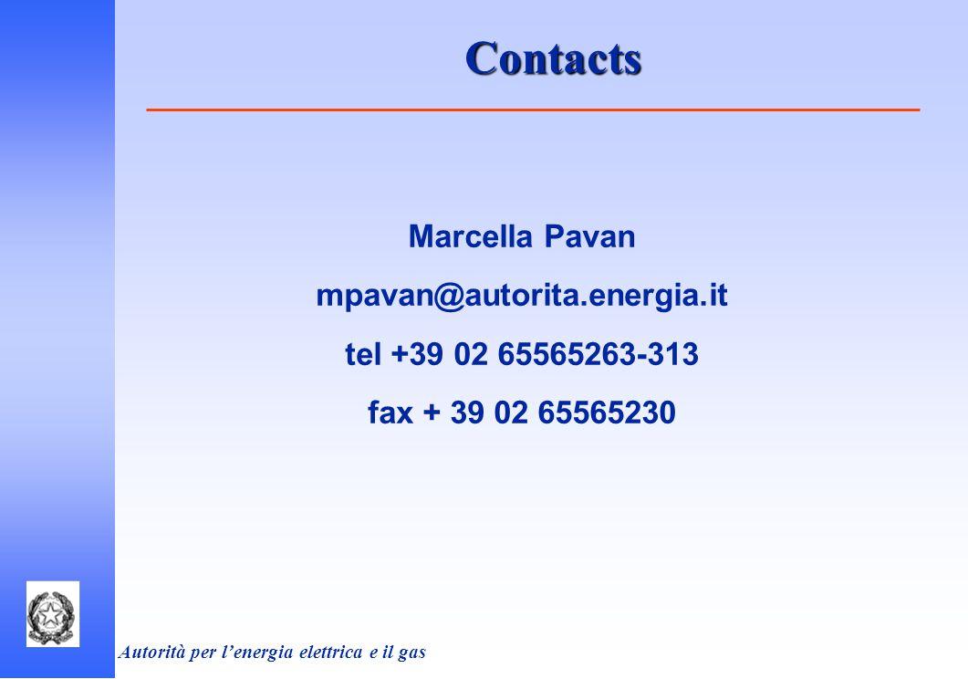 Autorità per l'energia elettrica e il gasContacts Marcella Pavan mpavan@autorita.energia.it tel +39 02 65565263-313 fax + 39 02 65565230