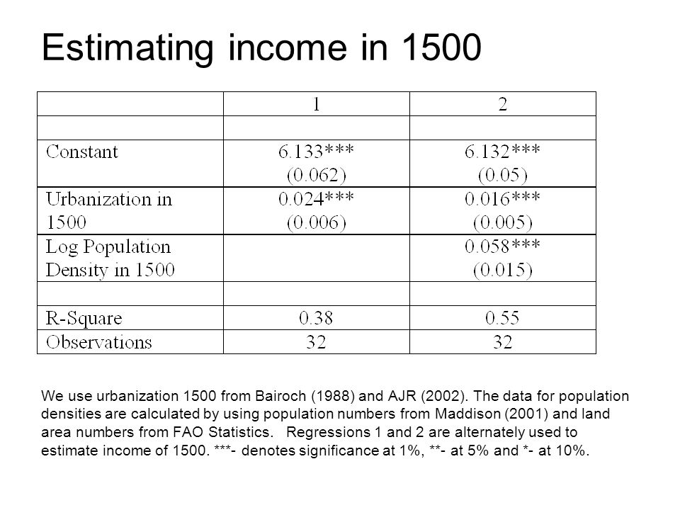 Estimating income in 1500 We use urbanization 1500 from Bairoch (1988) and AJR (2002). The data for population densities are calculated by using popul