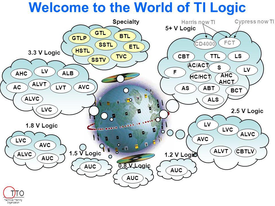 1.8 V Logic LVC ALVC 2.5 V Logic LV LVC ALVC LV AC ALB LVC LVT AHC ALVC 3.3 V Logic CBT AHC AHCT HC/HCT AC/ACT BCT F ALS AS TTLLS S ABT LV 5+ V Logic