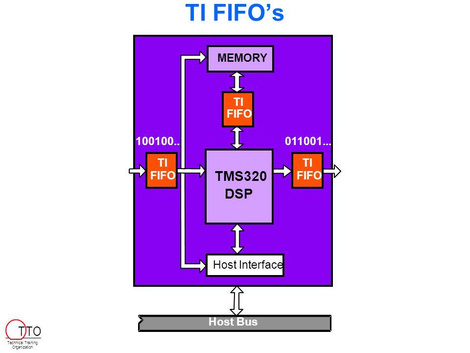 Host Interface Host Bus 100100...011001... TI FIFO TMS320 DSP TI FIFO MEMORY TI FIFO TI FIFO's Technical Training Organization T TO