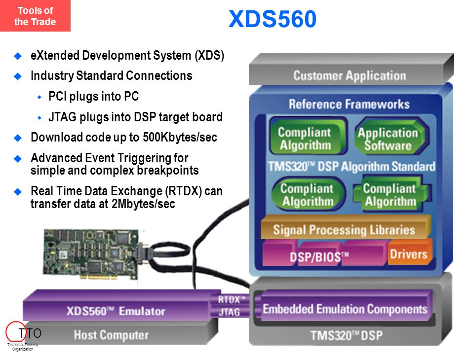 Tools of the Trade XDS560   eXtended Development System (XDS)   Industry Standard Connections   PCI plugs into PC   JTAG plugs into DSP target