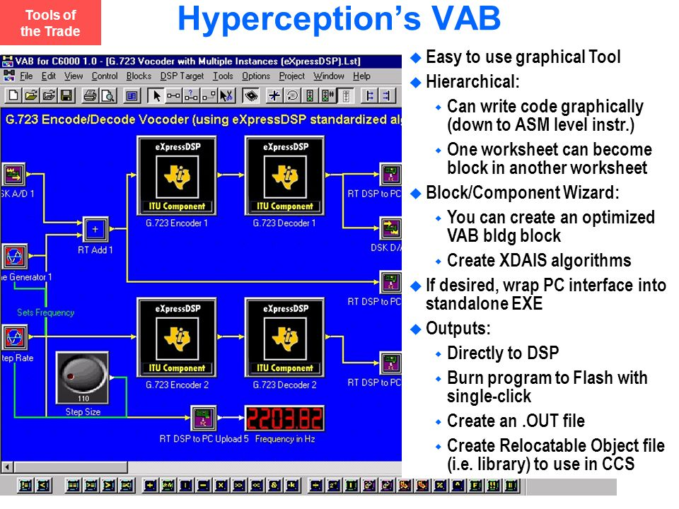 Hyperception's VAB Tools of the Trade   Easy to use graphical Tool   Hierarchical:   Can write code graphically (down to ASM level instr.)   O