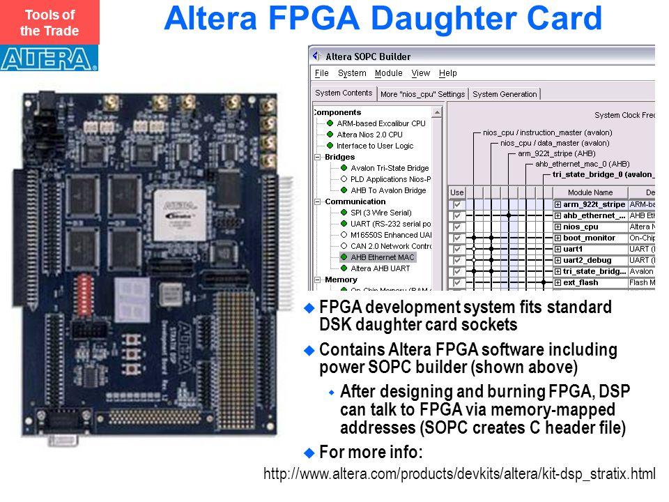 Altera FPGA Daughter Card Tools of the Trade   FPGA development system fits standard DSK daughter card sockets   Contains Altera FPGA software inc