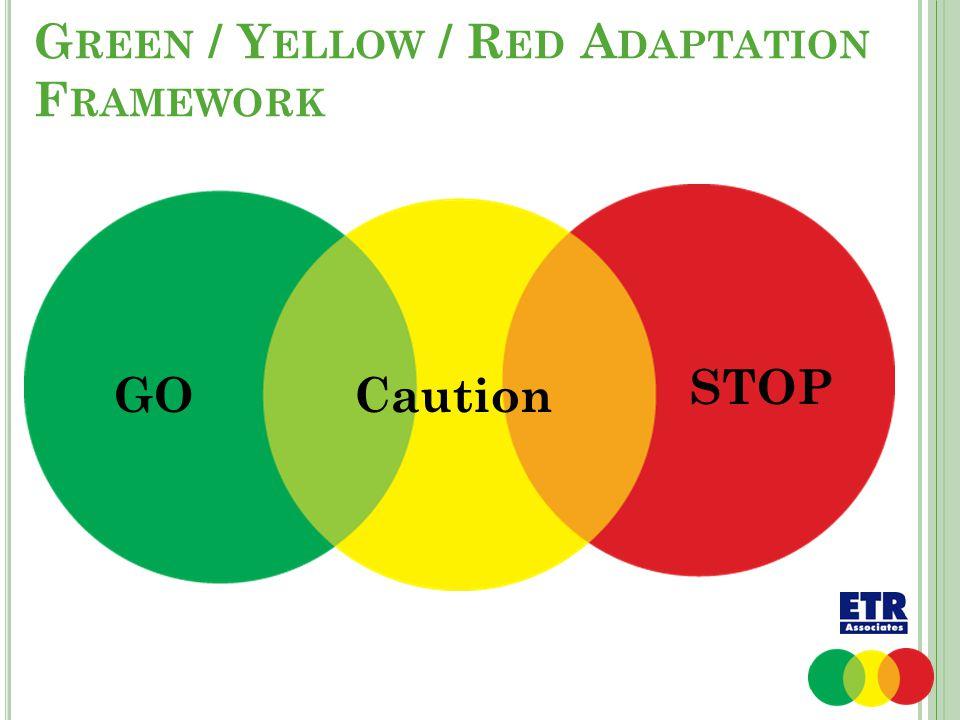 G REEN / Y ELLOW / R ED A DAPTATION F RAMEWORK GOCaution STOP