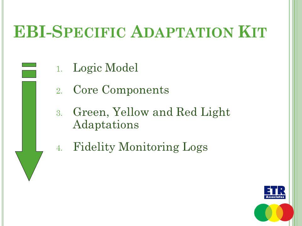 EBI-S PECIFIC A DAPTATION K IT 1. Logic Model 2. Core Components 3.