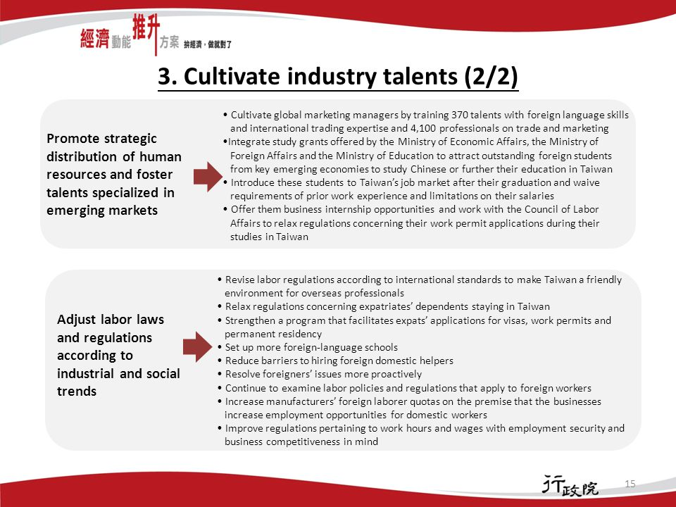 3. Cultivate industry talents (2/2) 15 Promote strategic distribution of human resources and foster talents specialized in emerging markets Cultivate