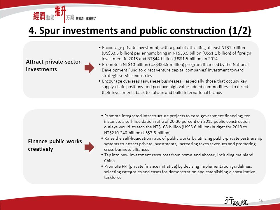 4. Spur investments and public construction (1/2) 16 Attract private-sector investments Encourage private investment, with a goal of attracting at lea