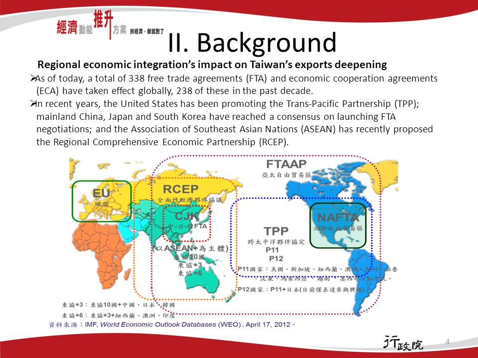 II. Background 4 Regional economic integration's impact on Taiwan's exports deepening  As of today, a total of 338 free trade agreements (FTA) and ec