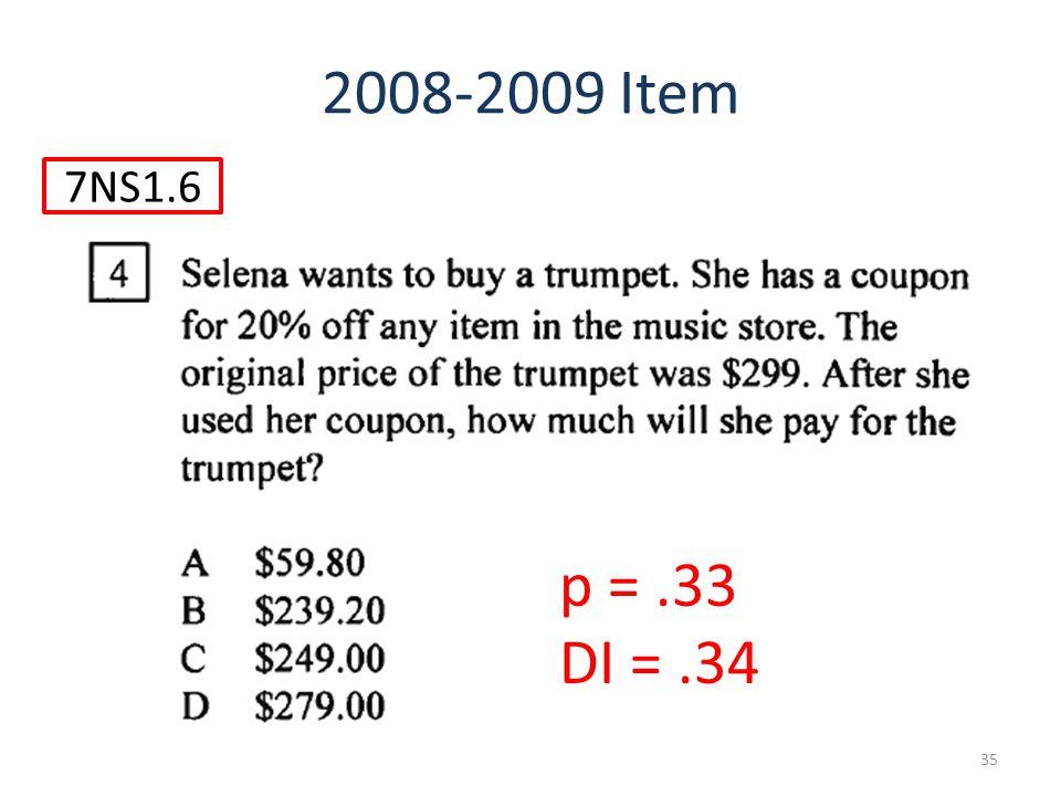 35 7NS1.6 2008-2009 Item p =.33 DI =.34