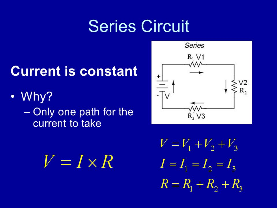 Series Circuit Current is constant Why? –Only one path for the current to take