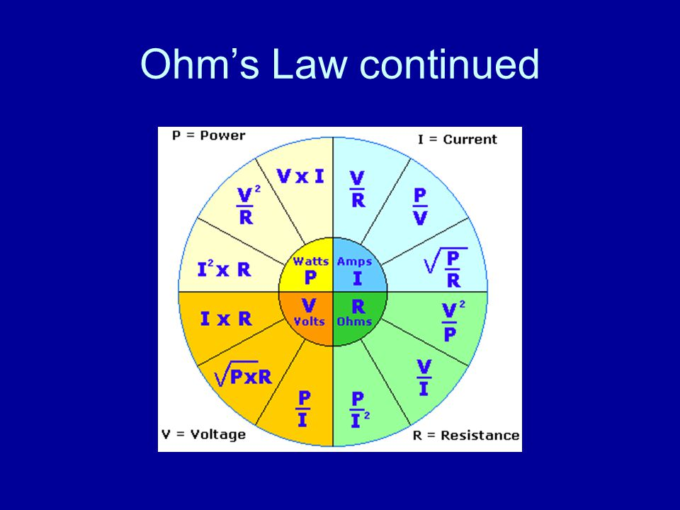 Ohm's Law continued
