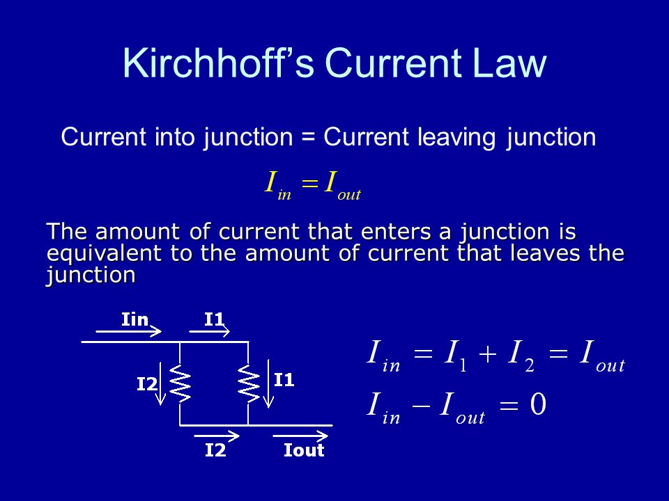 Kirchhoff's Current Law Current into junction = Current leaving junction The amount of current that enters a junction is equivalent to the amount of c
