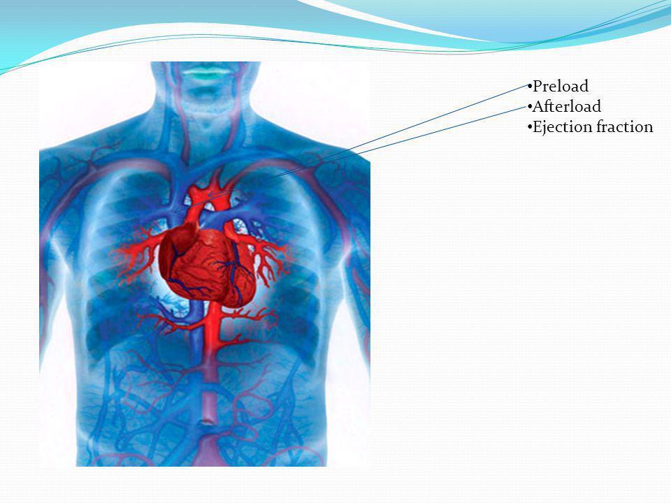 Mi Management Decrease the preload ( blood return to heart) with nitrates like nitrodur