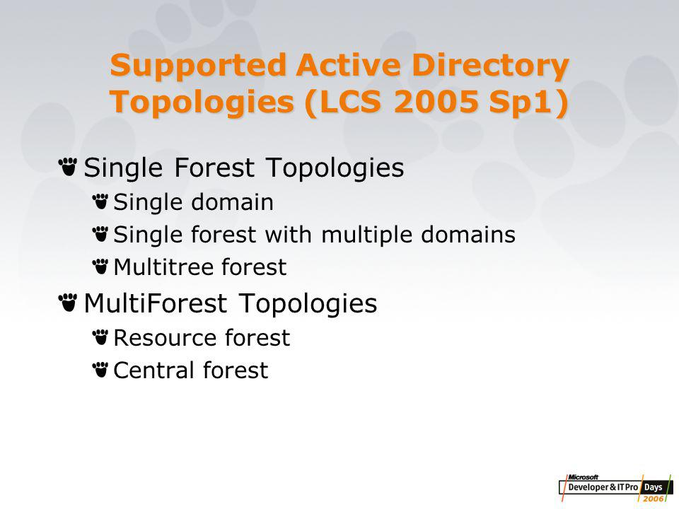 Supported Active Directory Topologies (LCS 2005 Sp1) Single Forest Topologies Single domain Single forest with multiple domains Multitree forest MultiForest Topologies Resource forest Central forest