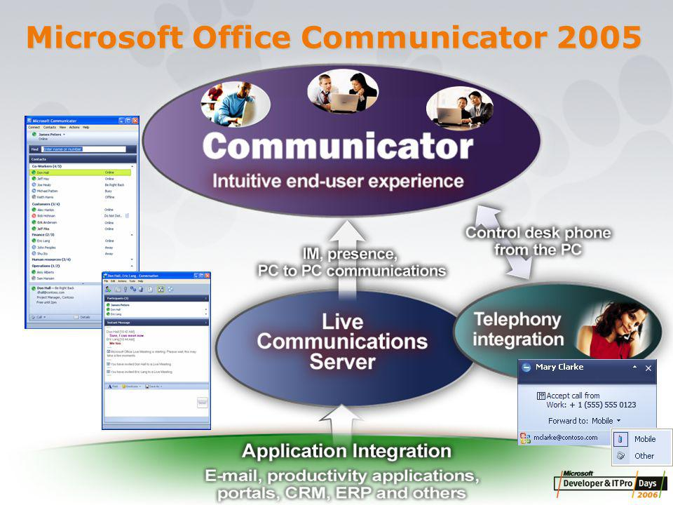 Microsoft Office Communicator 2005