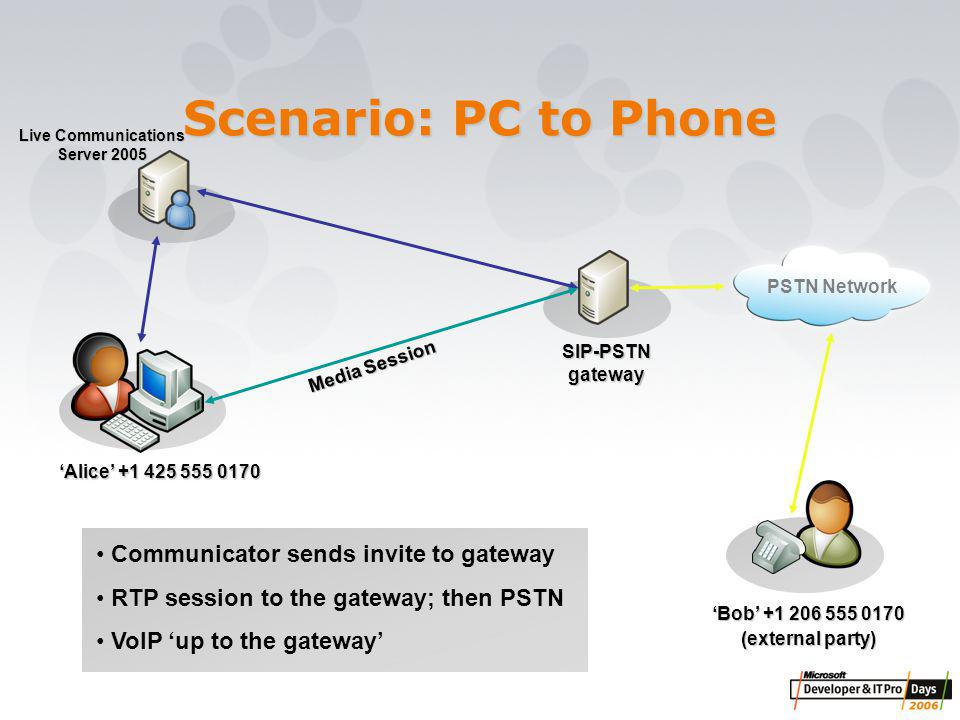 'Bob' +1 206 555 0170 (external party) Scenario: PC to Phone SIP-PSTN gateway 'Alice' +1 425 555 0170 Communicator sends invite to gateway RTP session to the gateway; then PSTN VoIP 'up to the gateway' Live Communications Server 2005 PSTN Network Media Session