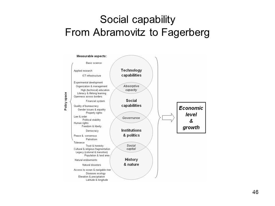 Social capability From Abramovitz to Fagerberg 46