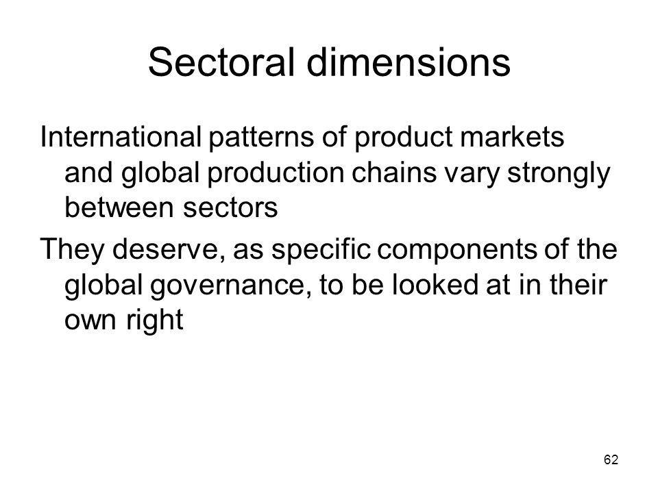 Sectoral dimensions International patterns of product markets and global production chains vary strongly between sectors They deserve, as specific components of the global governance, to be looked at in their own right 62