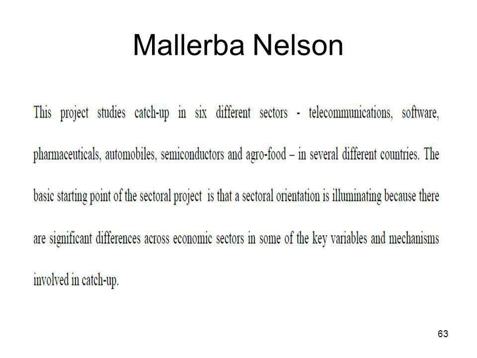 Mallerba Nelson 63
