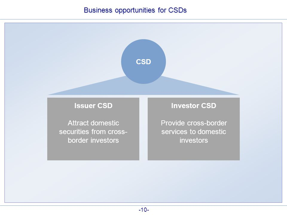 Business opportunities for CSDs -10- Issuer CSD Attract domestic securities from cross- border investors Investor CSD Provide cross-border services to domestic investors CSD