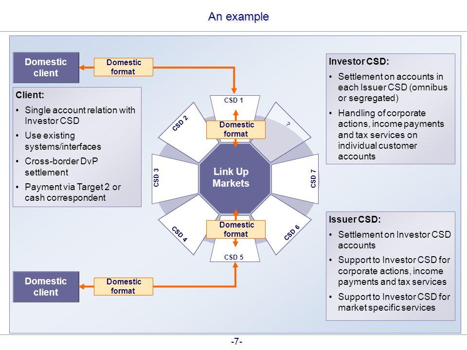 -7- Link Up Markets CSD 6 CSD 4 CSD 3 CSD 5 CSD 1 ? CSD 7 CSD 2 Domestic client Domestic format Domestic client Investor CSD: Settlement on accounts i