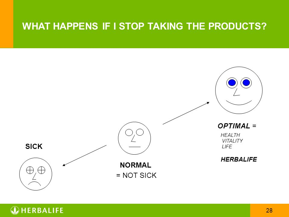 28 WHAT HAPPENS IF I STOP TAKING THE PRODUCTS? SICK NORMAL = NOT SICK OPTIMAL = HEALTH VITALITY LIFE HERBALIFE