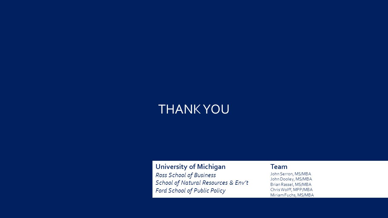 2014 Better Buildings Case Competition : Picking up the PACE – Sun Saluters THANK YOU University of Michigan Ross School of Business School of Natural Resources & Env't Ford School of Public Policy Team John Serron, MS/MBA John Dooley, MS/MBA Brian Rassel, MS/MBA Chris Wolff, MPP/MBA Miriam Fuchs, MS/MBA