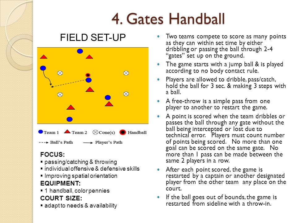 """4. Gates Handball Two teams compete to score as many points as they can within set time by either dribbling or passing the ball through 2-4 """"gates"""" se"""
