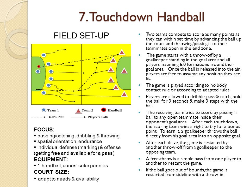 7. Touchdown Handball Two teams compete to score as many points as they can within set time by advancing the ball up the court and throwing/passing it