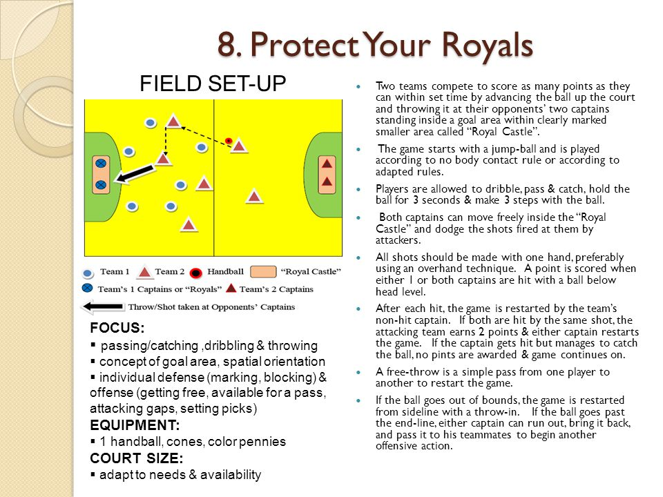 8. Protect Your Royals Two teams compete to score as many points as they can within set time by advancing the ball up the court and throwing it at the