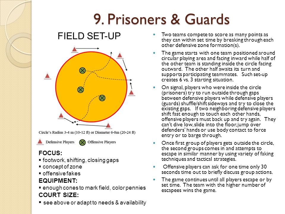 9. Prisoners & Guards Two teams compete to score as many points as they can within set time by breaking through each other defensive zone formation(s)