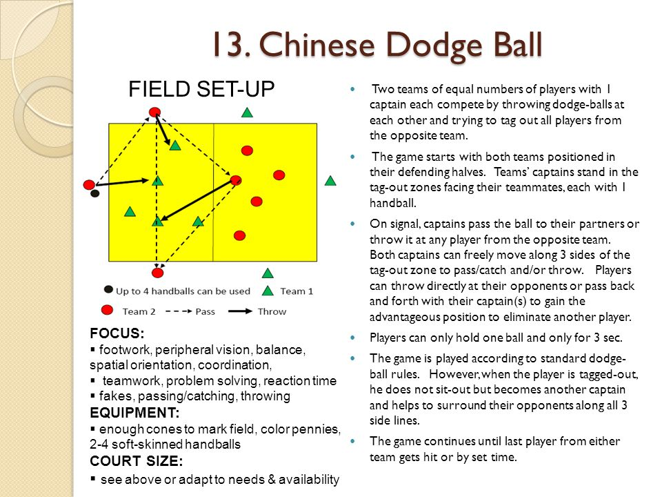 13. Chinese Dodge Ball Two teams of equal numbers of players with 1 captain each compete by throwing dodge-balls at each other and trying to tag out a