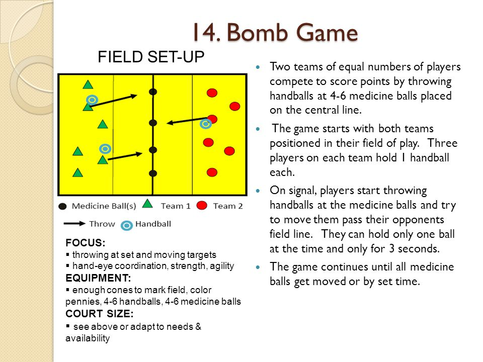 14. Bomb Game Two teams of equal numbers of players compete to score points by throwing handballs at 4-6 medicine balls placed on the central line. Th
