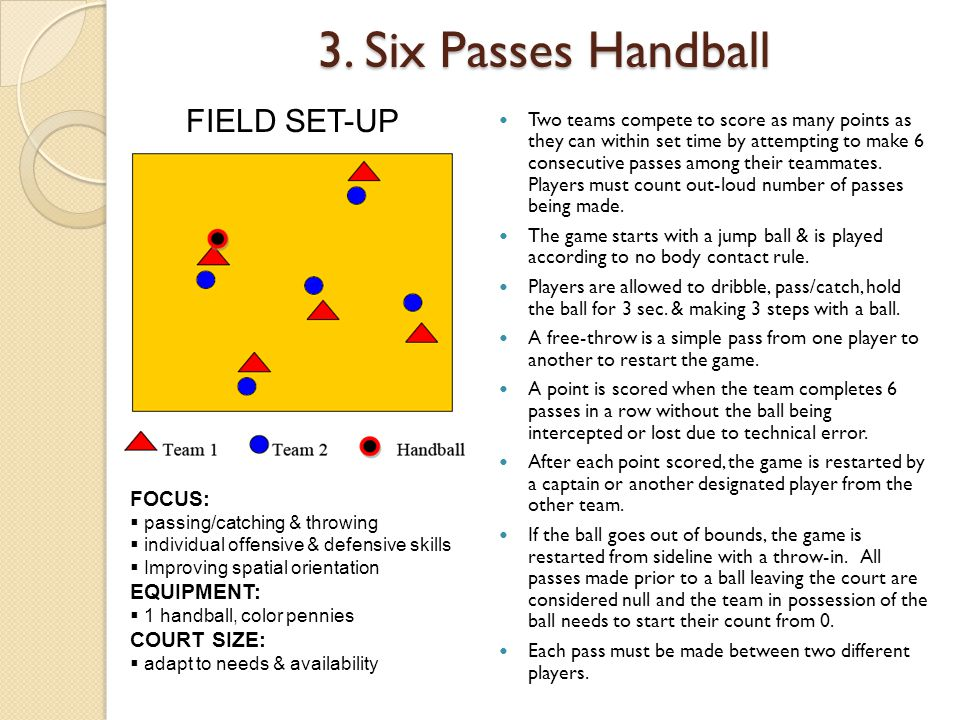 3. Six Passes Handball Two teams compete to score as many points as they can within set time by attempting to make 6 consecutive passes among their te