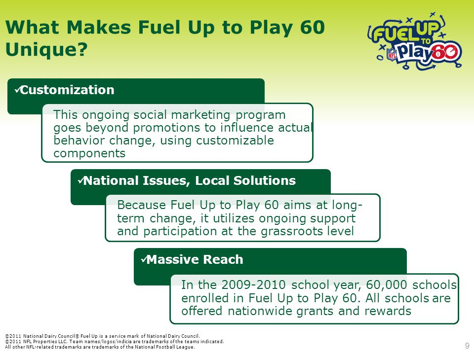 ©2011 National Dairy Council® Fuel Up is a service mark of National Dairy Council.