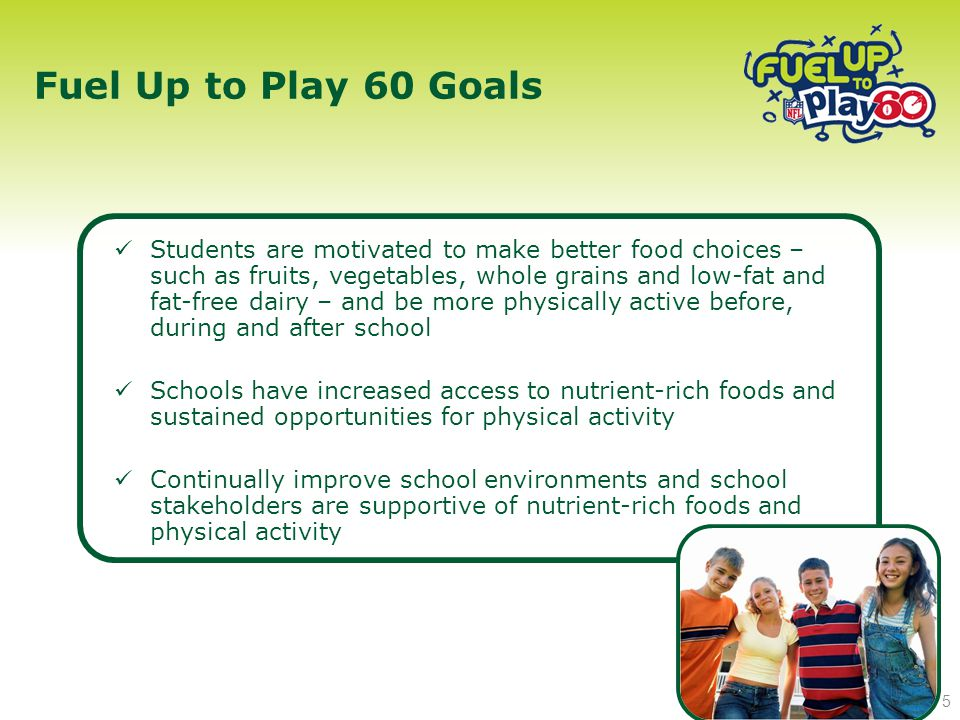 Fuel Up to Play 60 Goals Students are motivated to make better food choices – such as fruits, vegetables, whole grains and low-fat and fat-free dairy – and be more physically active before, during and after school Schools have increased access to nutrient-rich foods and sustained opportunities for physical activity Continually improve school environments and school stakeholders are supportive of nutrient-rich foods and physical activity 5
