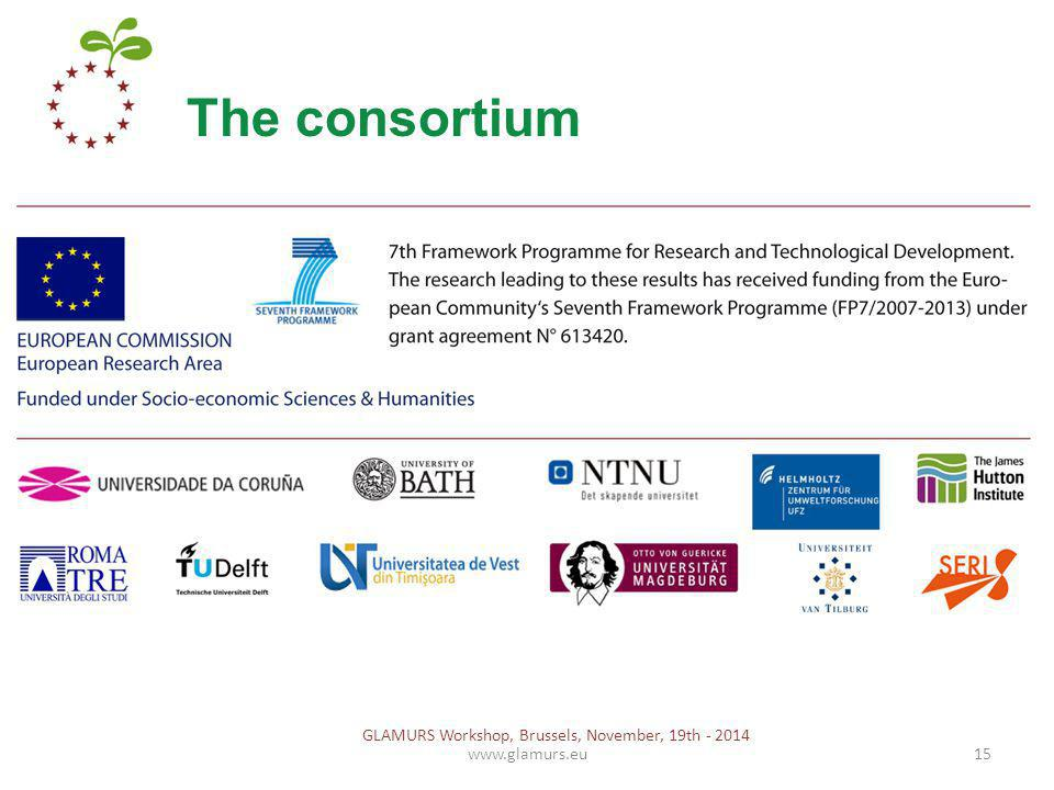 The consortium www.glamurs.eu15 GLAMURS Workshop, Brussels, November, 19th - 2014
