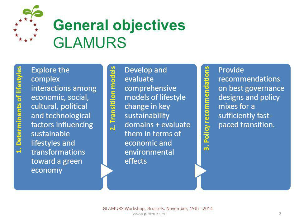 General objectives GLAMURS 2www.glamurs.eu 1.