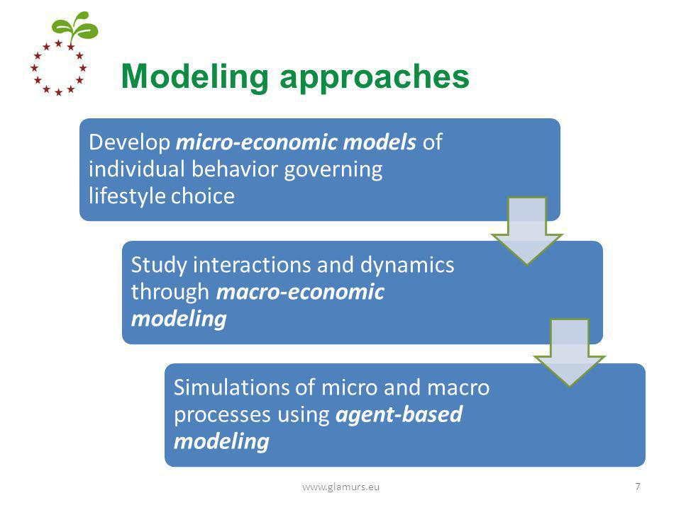 Modeling approaches www.glamurs.eu7 Develop micro-economic models of individual behavior governing lifestyle choice Study interactions and dynamics through macro-economic modeling Simulations of micro and macro processes using agent-based modeling