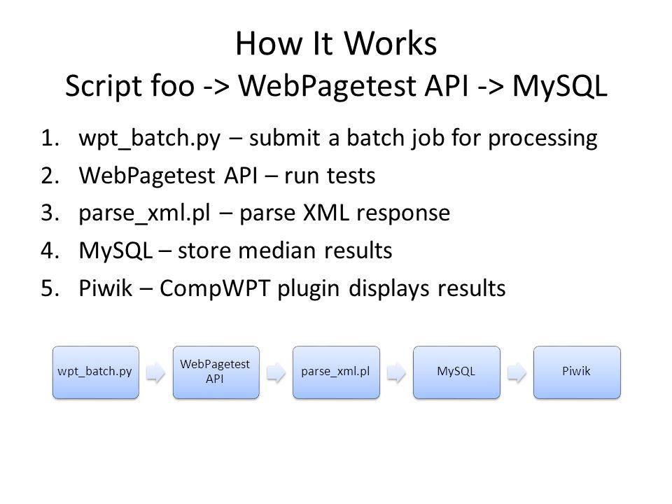 How It Works Script foo -> WebPagetest API -> MySQL 1.wpt_batch.py – submit a batch job for processing 2.WebPagetest API – run tests 3.parse_xml.pl –