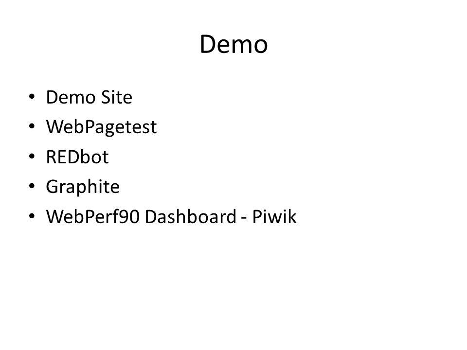 Demo Demo Site WebPagetest REDbot Graphite WebPerf90 Dashboard - Piwik