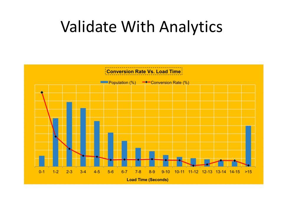 Validate With Analytics