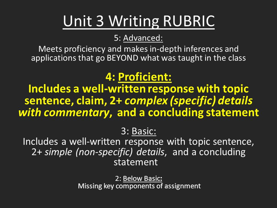 Unit 3 Writing RUBRIC 5: Advanced: Meets proficiency and makes in-depth inferences and applications that go BEYOND what was taught in the class 4: Proficient: Includes a well-written response with topic sentence, claim, 2+ complex (specific) details with commentary, and a concluding statement 3: Basic: Includes a well-written response with topic sentence, 2+ simple (non-specific) details, and a concluding statement 2: Below Basic: Missing key components of assignment