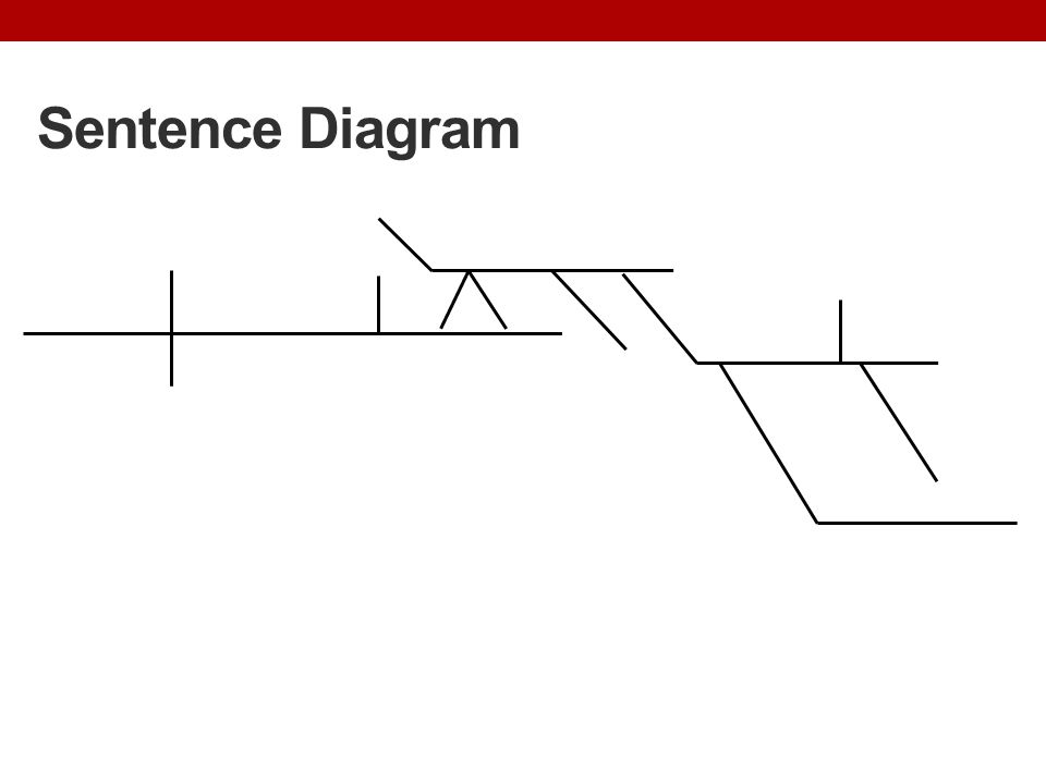 Completed Sentence Diagram in band Who wants to concert sign Stefano's to hear up