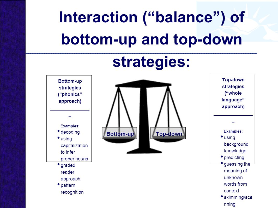 Interaction ( balance ) of bottom-up and top-down strategies: Bottom-upTop-down Bottom-up strategies ( phonics approach) _______________ _ Examples: decoding using capitalization to infer proper nouns graded reader approach pattern recognition Top-down strategies ( whole language approach) _______________ _ Examples: using background knowledge predicting guessing the meaning of unknown words from context skimming/sca nning