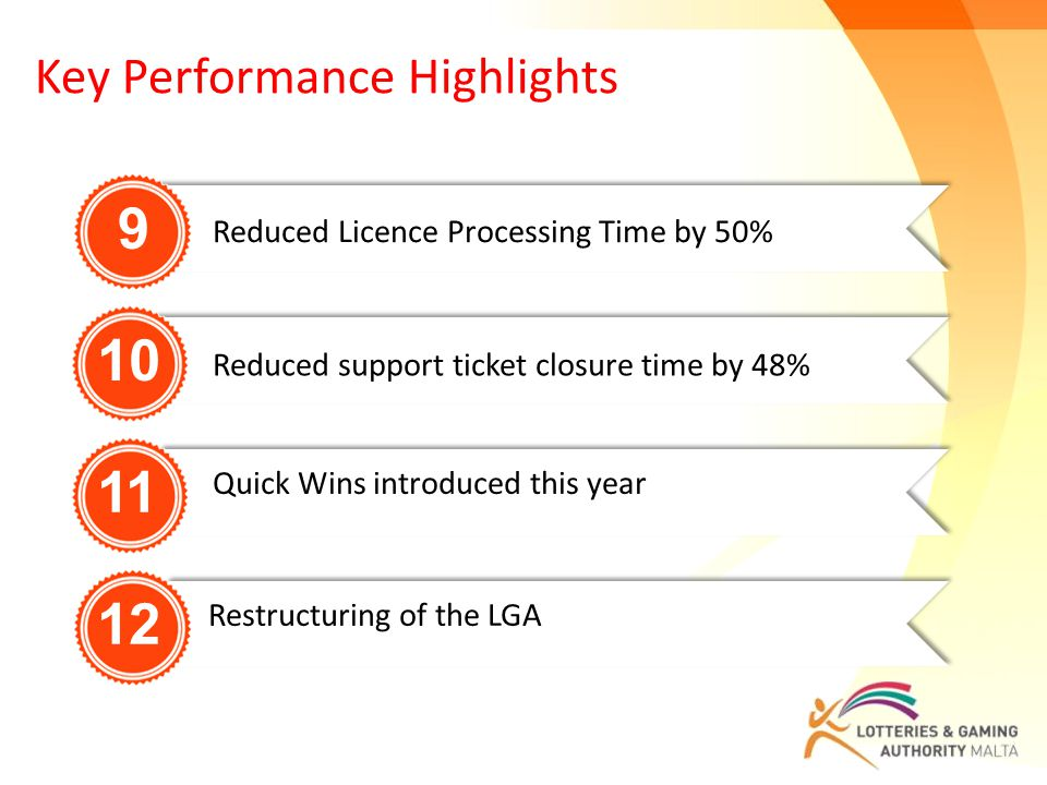 9 101112 Reduced Licence Processing Time by 50% Reduced support ticket closure time by 48% Quick Wins introduced this year Restructuring of the LGA Ke
